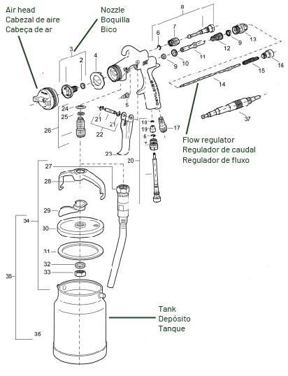 Parts of a spray gun